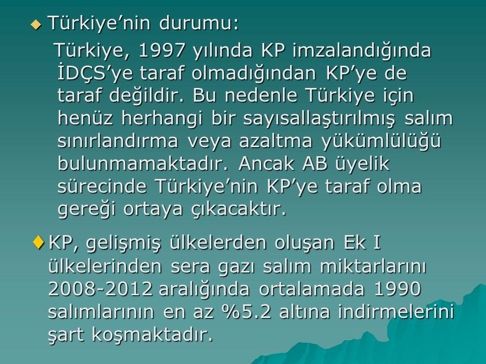 Türkiye'nin durumu: