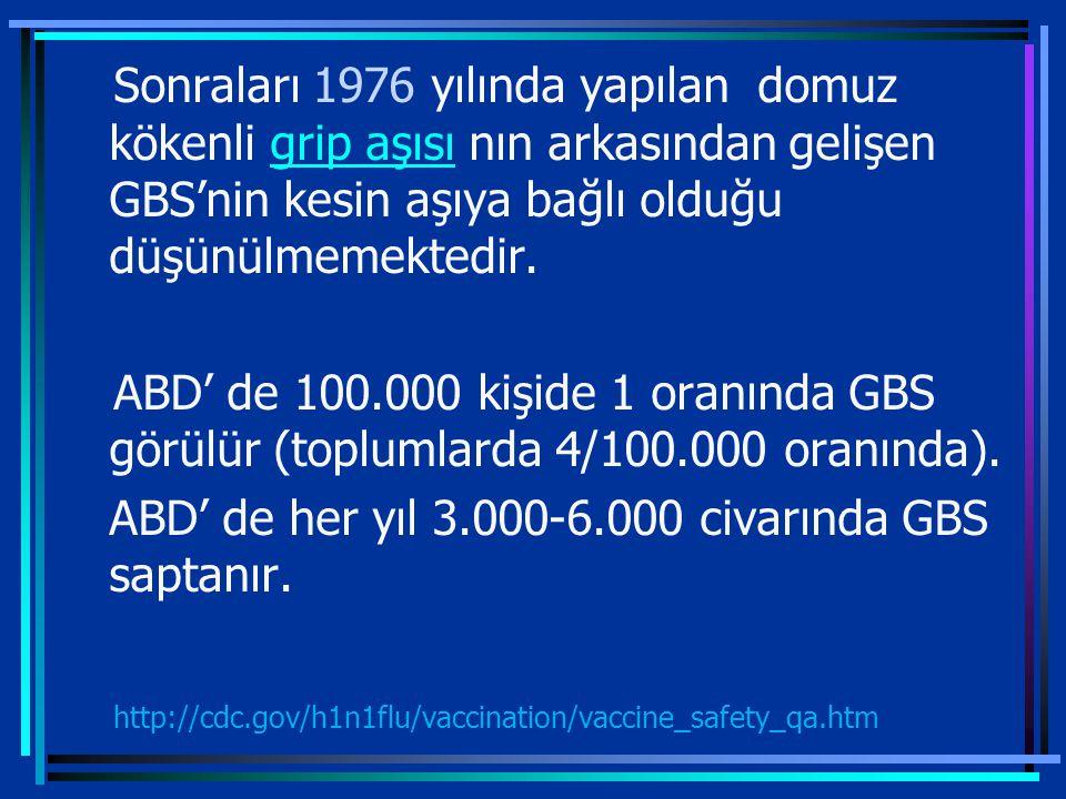 ABD' de her yıl 3.000-6.000 civarında GBS saptanır.