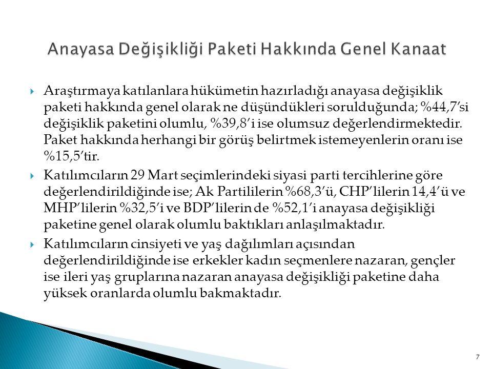 Anayasa Değişikliği Paketi Hakkında Genel Kanaat