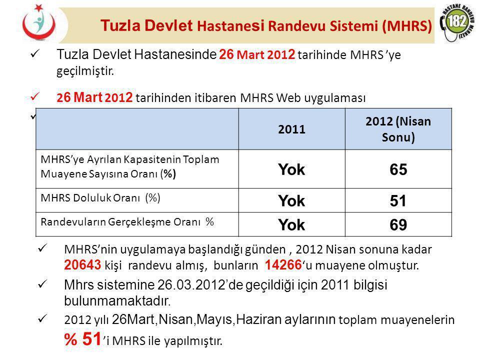 Tuzla Devlet Hastanesi Randevu Sistemi (MHRS)