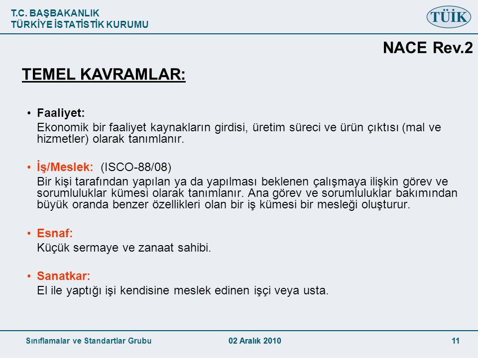 NACE Rev.2 TEMEL KAVRAMLAR: Faaliyet: