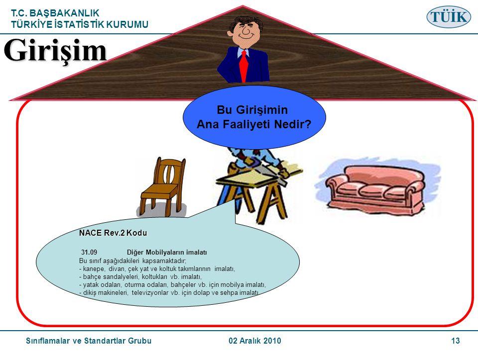 Girişim Bu Girişimin Ana Faaliyeti Nedir ook: onderbrengen in JE!