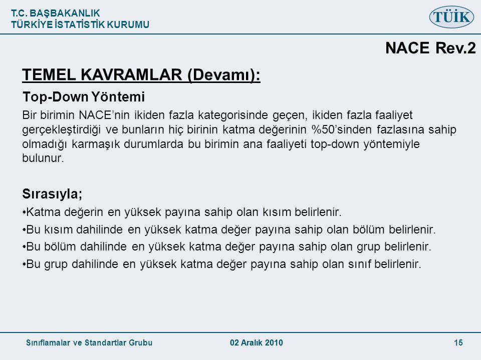 TEMEL KAVRAMLAR (Devamı):