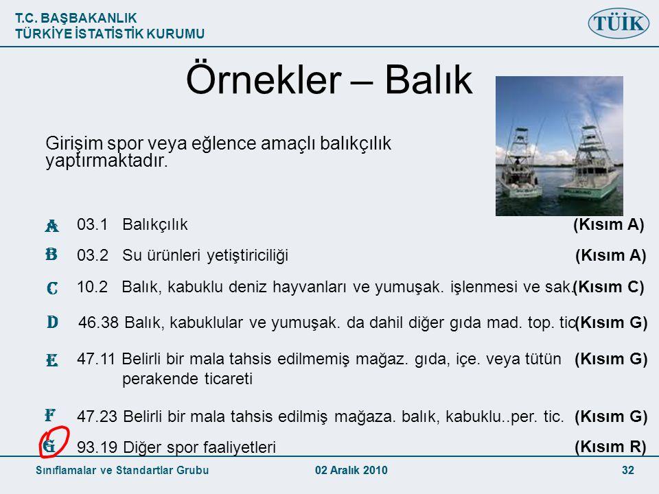 Örnekler – Balık Girişim spor veya eğlence amaçlı balıkçılık yaptırmaktadır. a. 03.1 Balıkçılık.