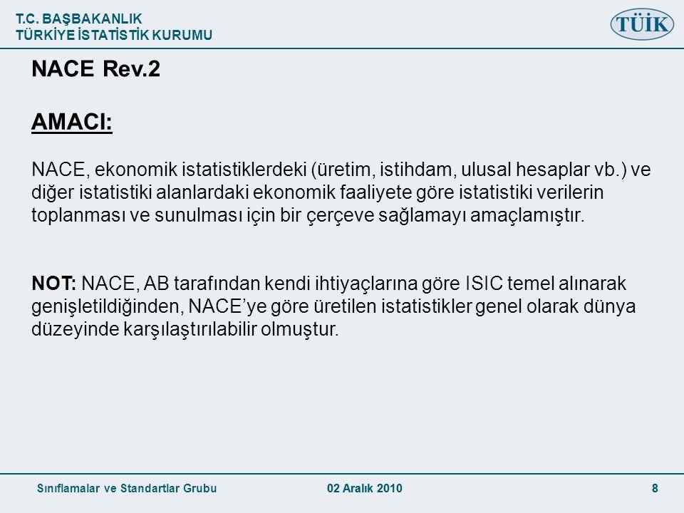 NACE Rev.2