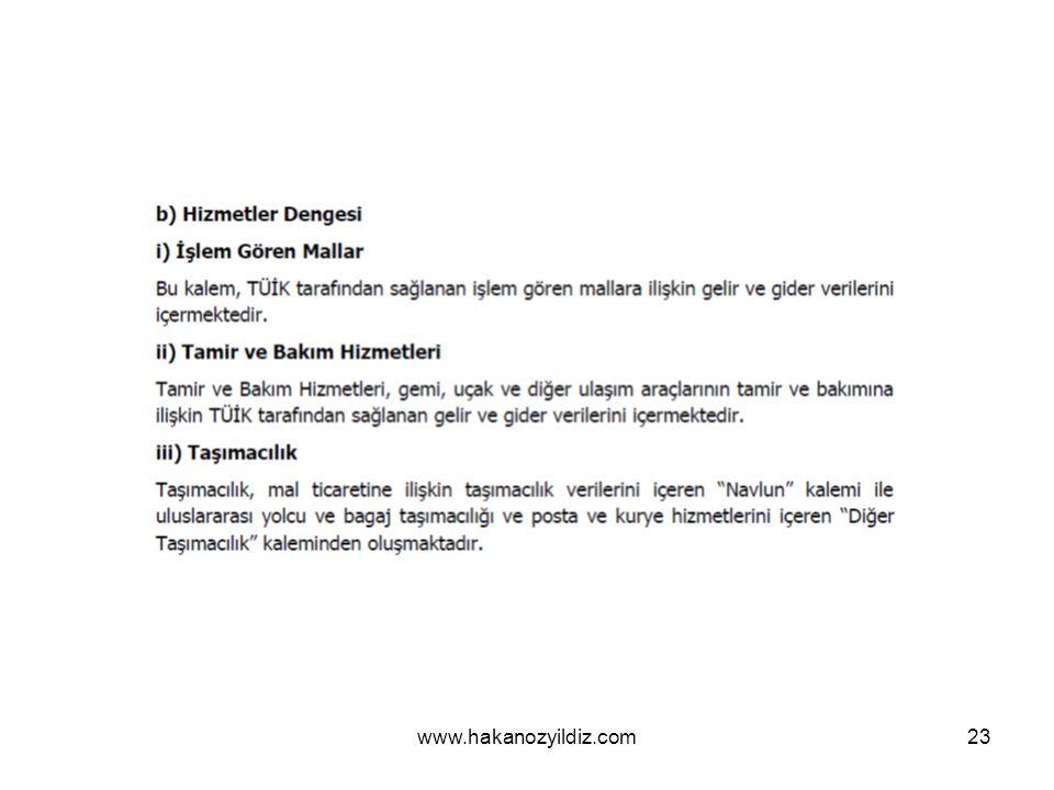 www.hakanozyildiz.com