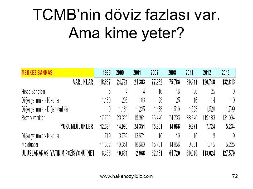 TCMB'nin döviz fazlası var. Ama kime yeter