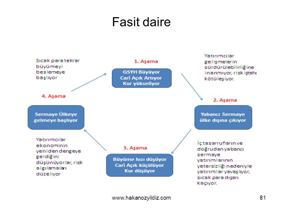 Fasit daire www.hakanozyildiz.com