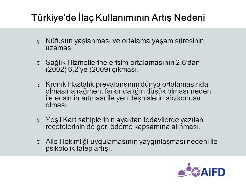 Türkiye'de İlaç Kullanımının Artış Nedeni