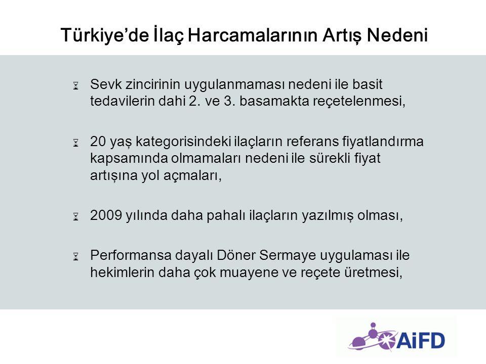 Türkiye'de İlaç Harcamalarının Artış Nedeni