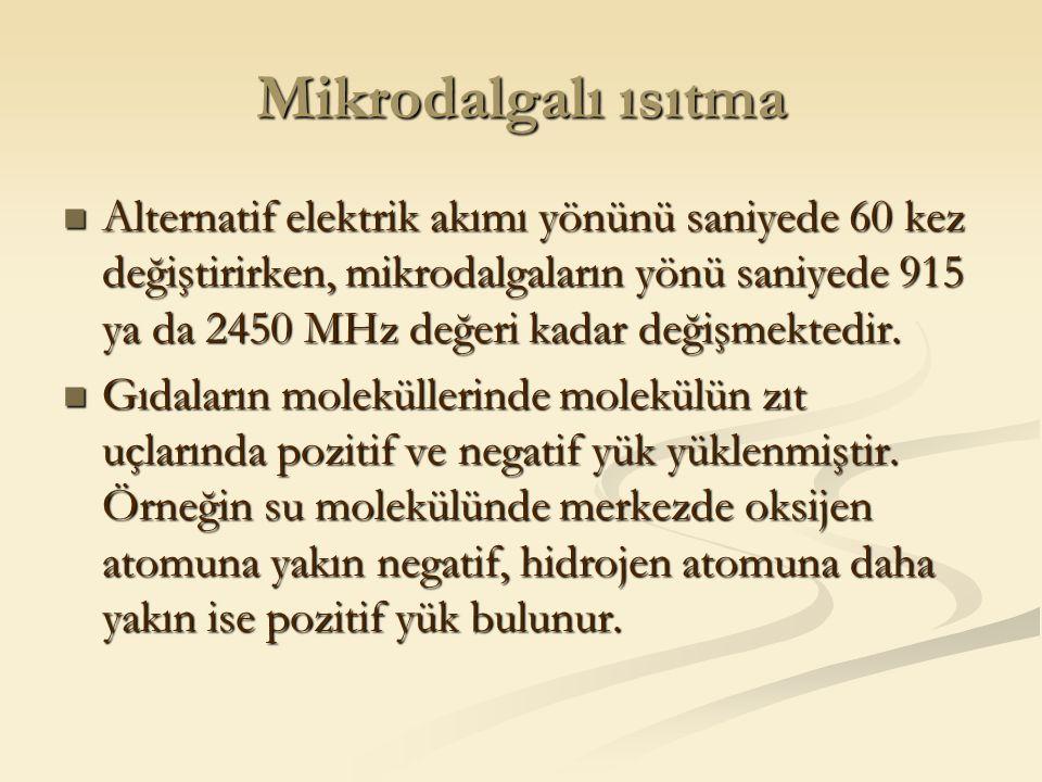 Mikrodalgalı ısıtma