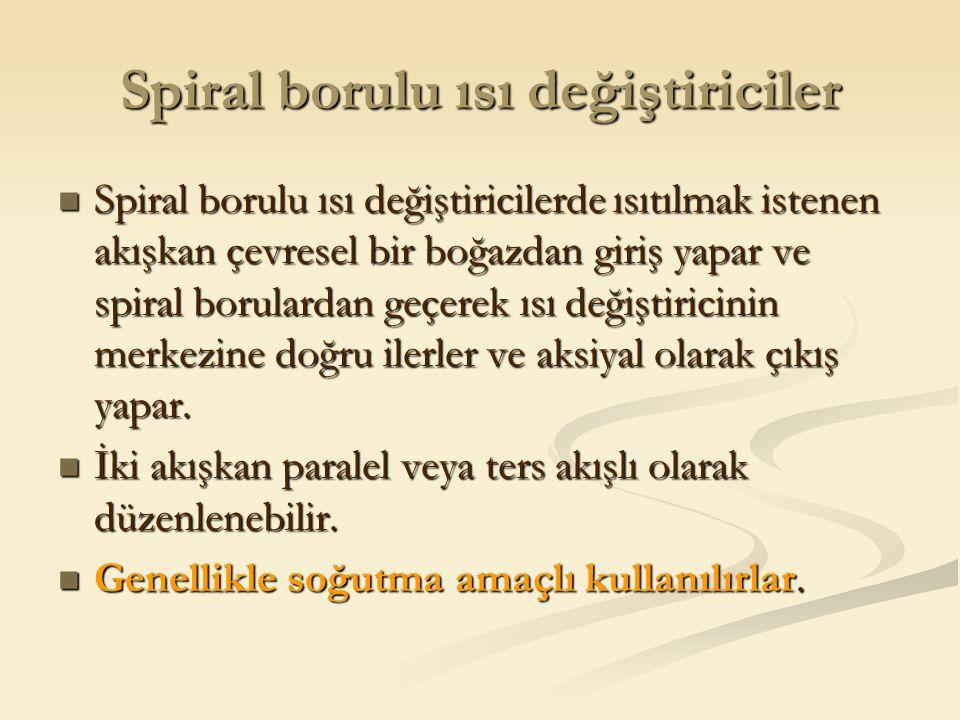 Spiral borulu ısı değiştiriciler