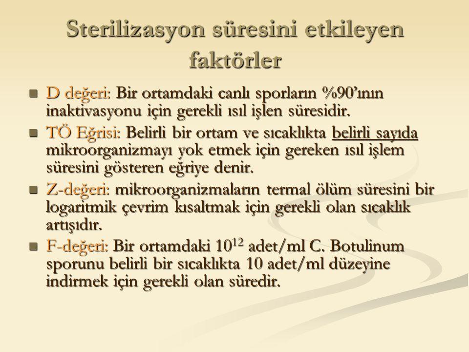 Sterilizasyon süresini etkileyen faktörler