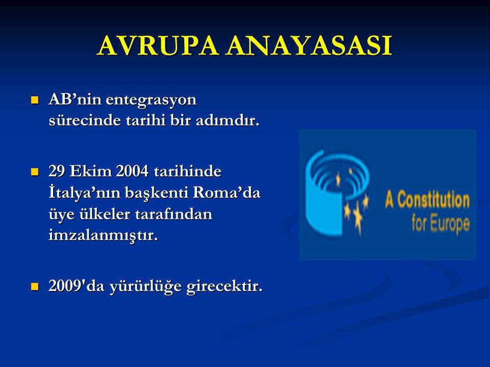 AVRUPA ANAYASASI AB'nin entegrasyon sürecinde tarihi bir adımdır.
