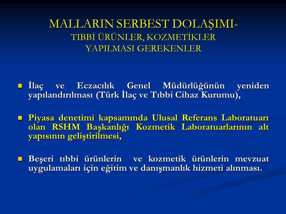 MALLARIN SERBEST DOLAŞIMI- TIBBİ ÜRÜNLER, KOZMETİKLER YAPILMASI GEREKENLER