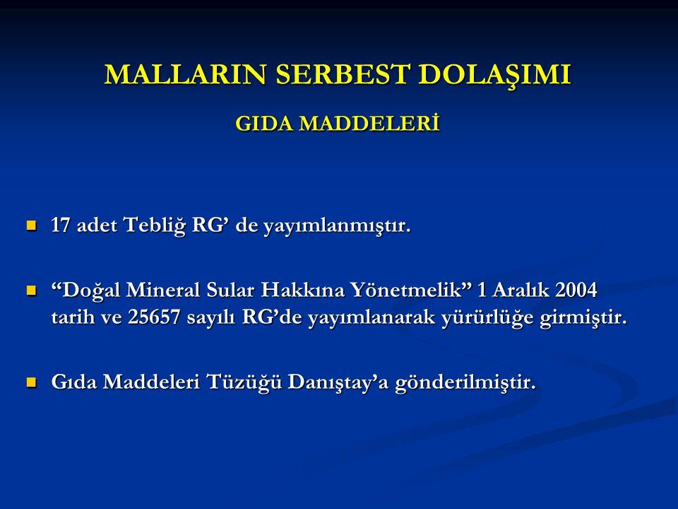 MALLARIN SERBEST DOLAŞIMI GIDA MADDELERİ