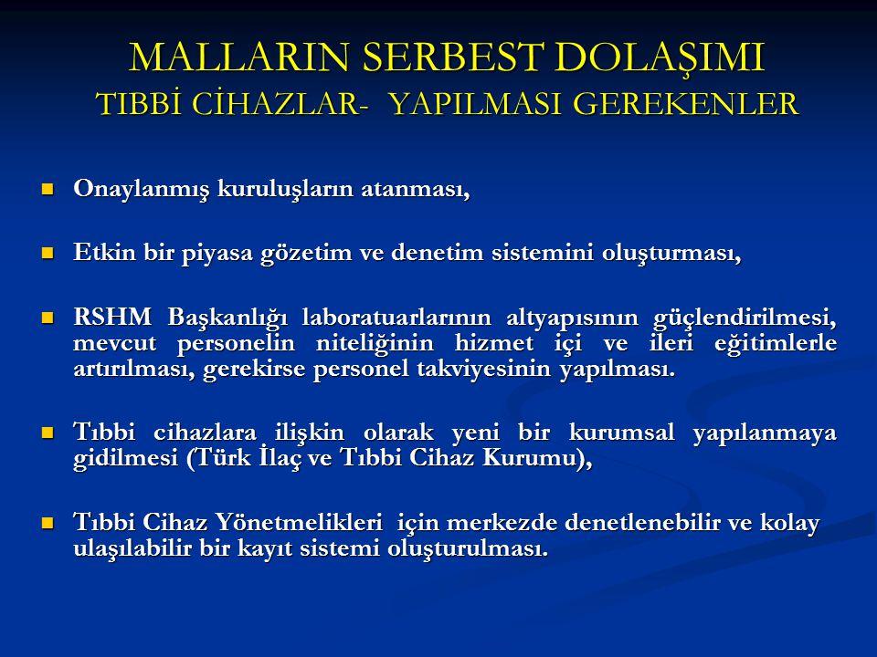 MALLARIN SERBEST DOLAŞIMI TIBBİ CİHAZLAR- YAPILMASI GEREKENLER