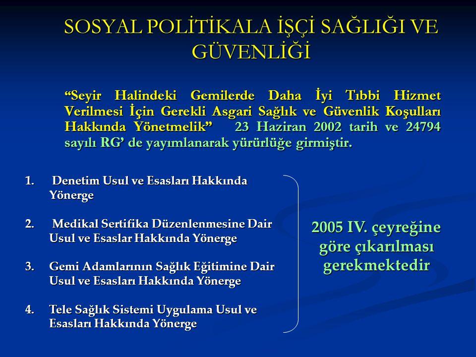 SOSYAL POLİTİKALA İŞÇİ SAĞLIĞI VE GÜVENLİĞİ