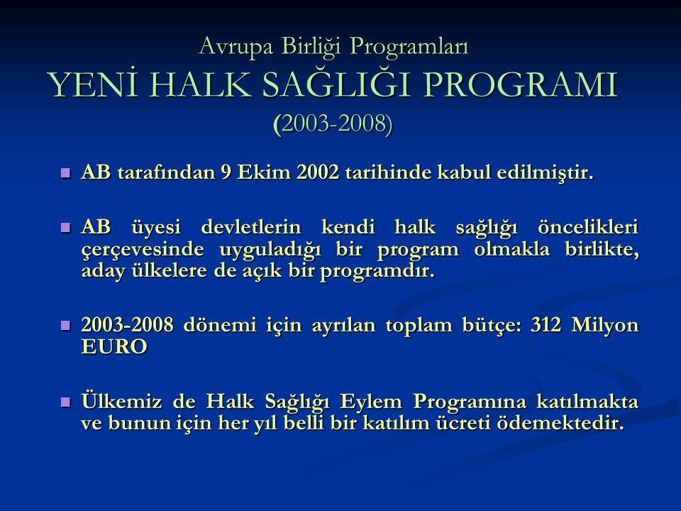 Avrupa Birliği Programları YENİ HALK SAĞLIĞI PROGRAMI (2003-2008)