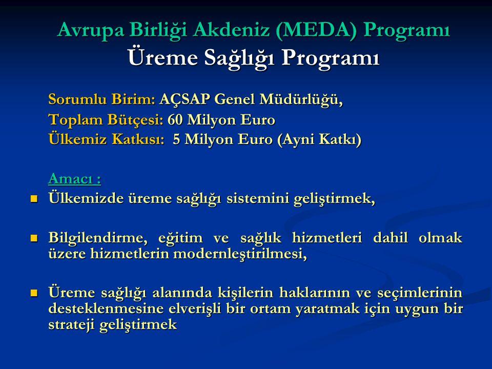 Avrupa Birliği Akdeniz (MEDA) Programı Üreme Sağlığı Programı