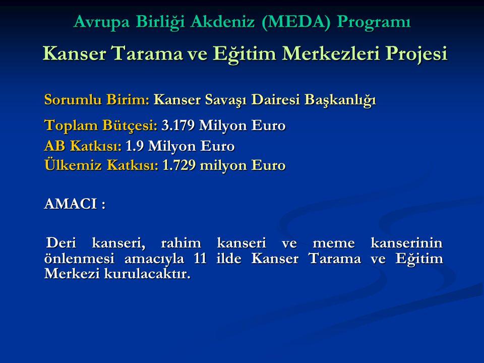 Toplam Bütçesi: 3.179 Milyon Euro