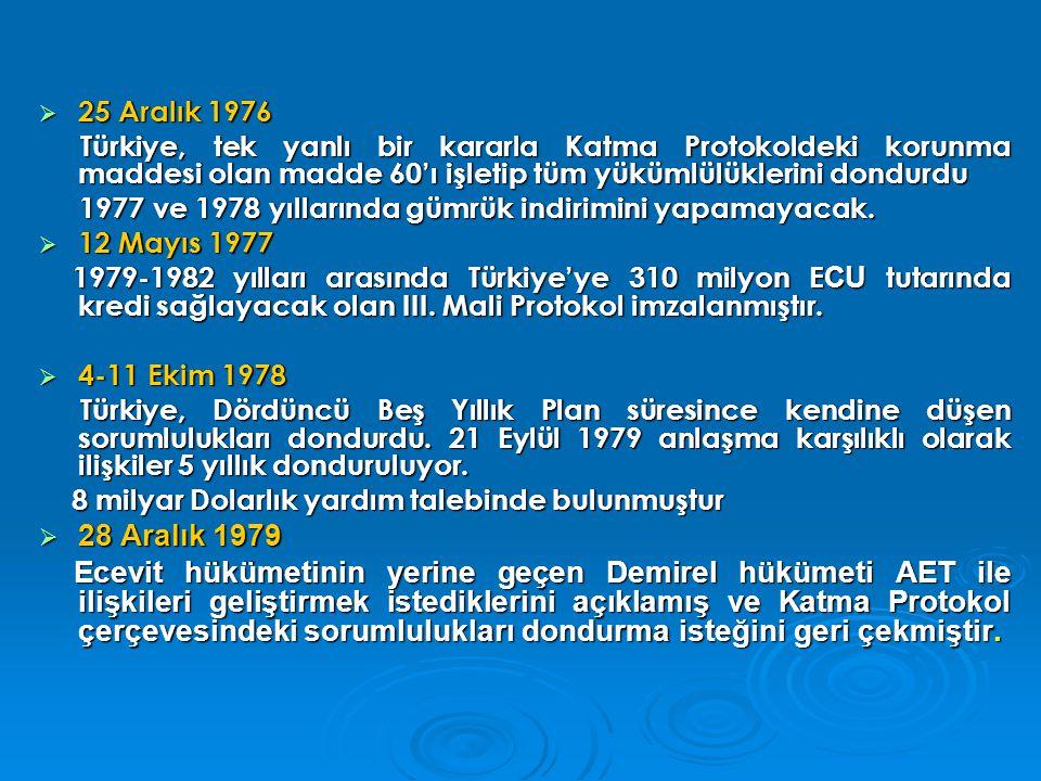 25 Aralık 1976 Türkiye, tek yanlı bir kararla Katma Protokoldeki korunma maddesi olan madde 60'ı işletip tüm yükümlülüklerini dondurdu.