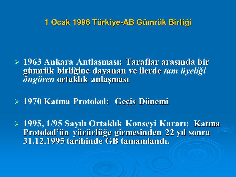 1 Ocak 1996 Türkiye-AB Gümrük Birliği
