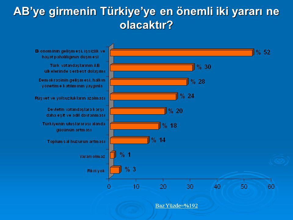 AB'ye girmenin Türkiye'ye en önemli iki yararı ne olacaktır