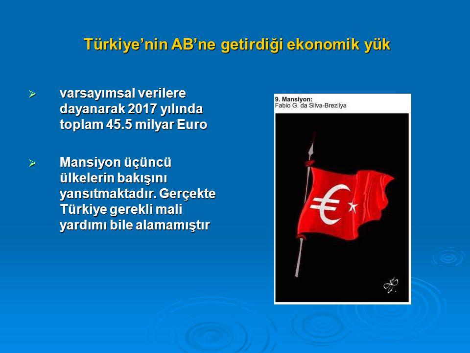 Türkiye'nin AB'ne getirdiği ekonomik yük