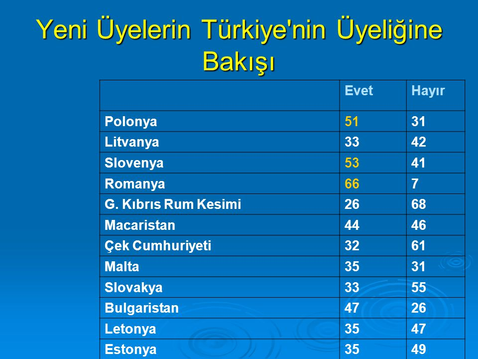 Yeni Üyelerin Türkiye nin Üyeliğine Bakışı