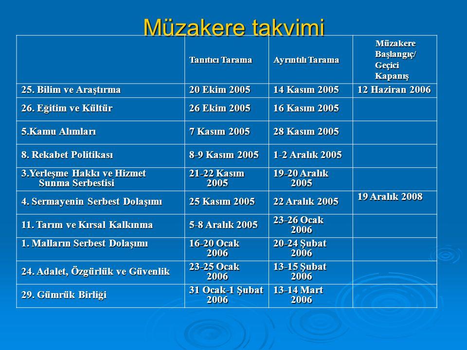 Müzakere takvimi 25. Bilim ve Araştırma 20 Ekim 2005 14 Kasım 2005