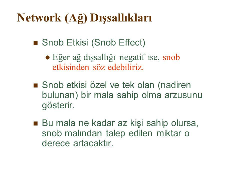 Network (Ağ) Dışsallıkları