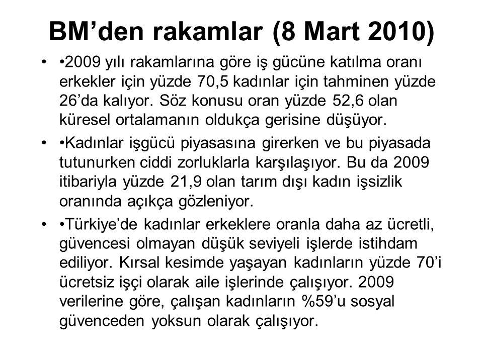 BM'den rakamlar (8 Mart 2010)