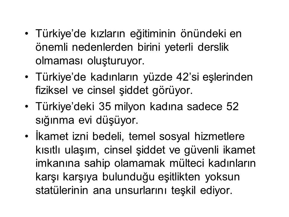 Türkiye'de kızların eğitiminin önündeki en önemli nedenlerden birini yeterli derslik olmaması oluşturuyor.