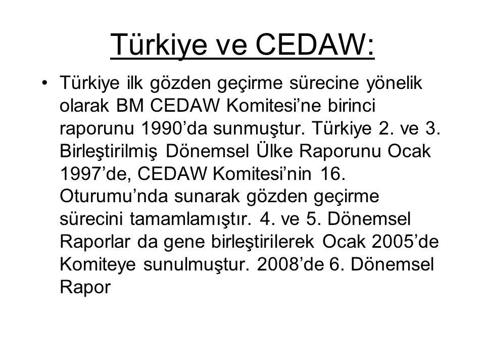 Türkiye ve CEDAW: