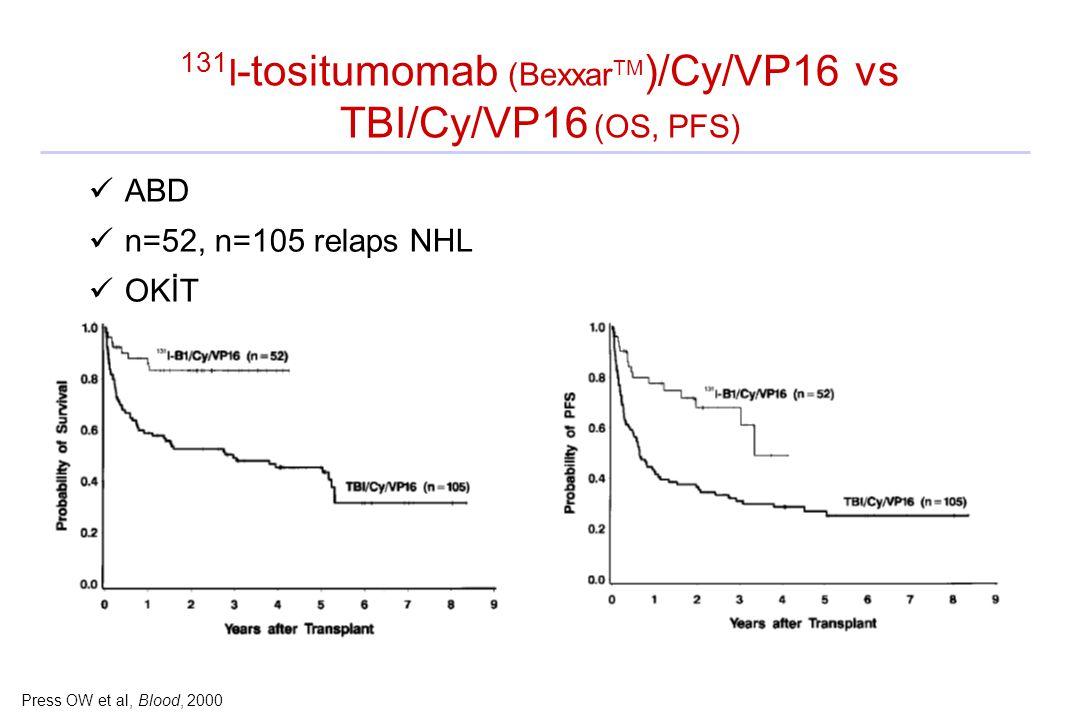 131I-tositumomab (BexxarTM)/Cy/VP16 vs TBI/Cy/VP16 (OS, PFS)