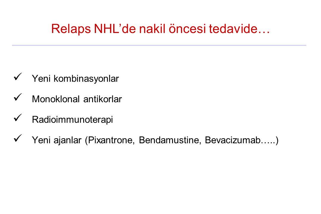 Relaps NHL'de nakil öncesi tedavide…
