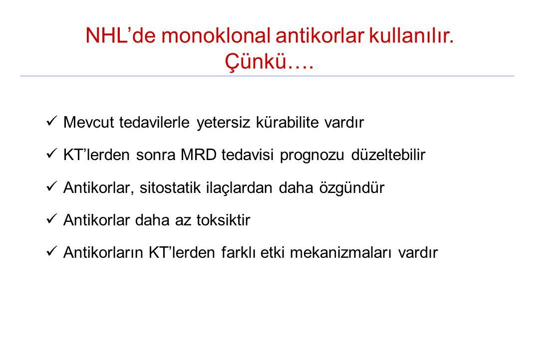 NHL'de monoklonal antikorlar kullanılır. Çünkü….
