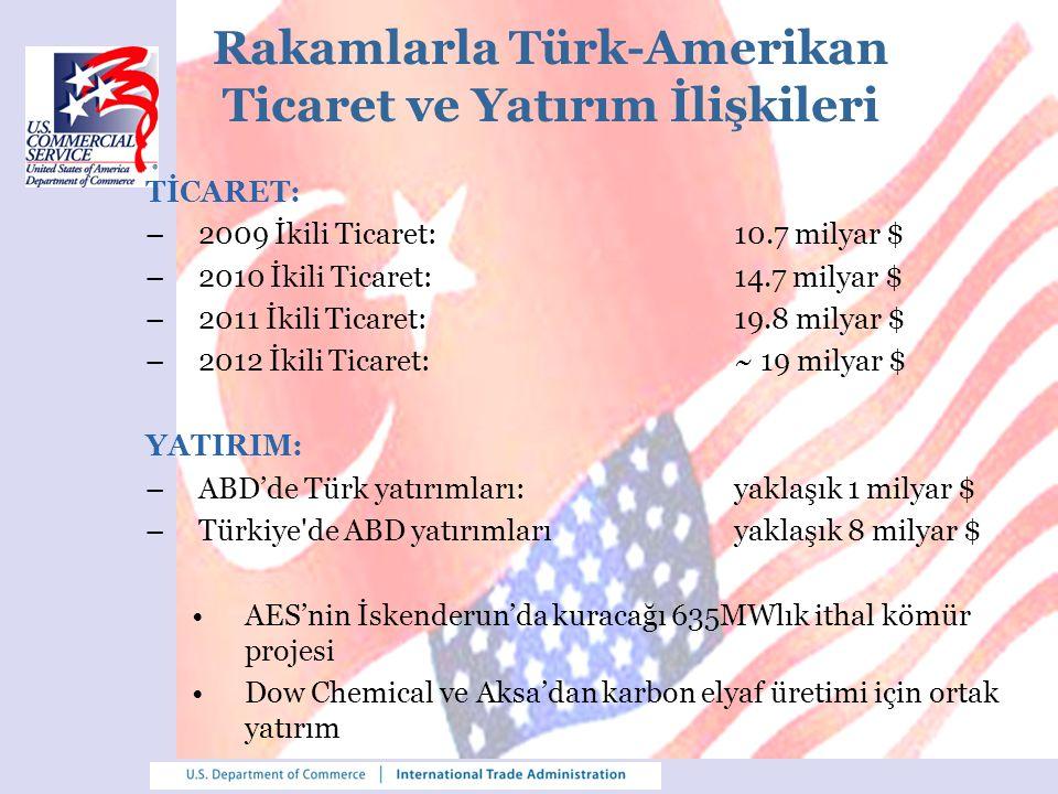 Rakamlarla Türk-Amerikan Ticaret ve Yatırım İlişkileri