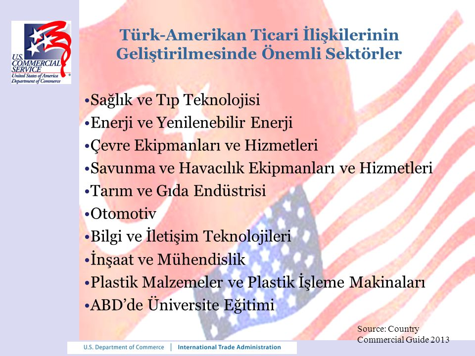 Türk-Amerikan Ticari İlişkilerinin Geliştirilmesinde Önemli Sektörler