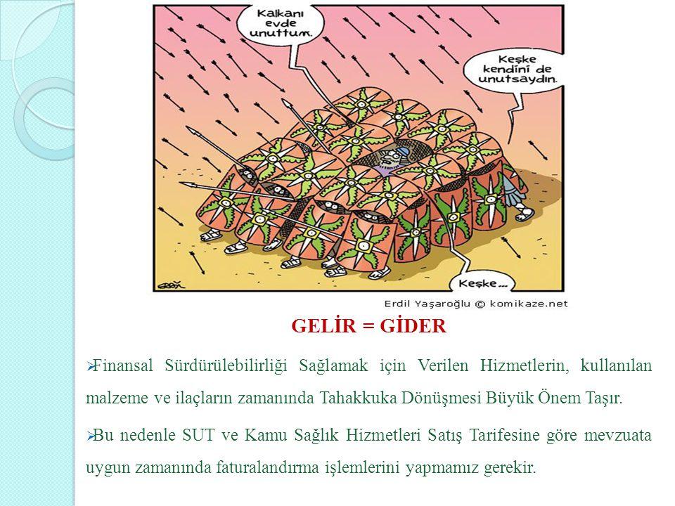 GELİR = GİDER