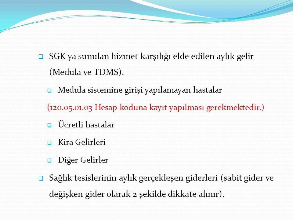 SGK ya sunulan hizmet karşılığı elde edilen aylık gelir (Medula ve TDMS).