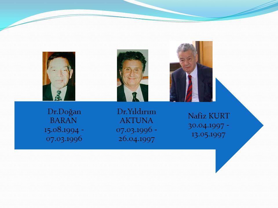 Nafiz KURT 30.04.1997 - 13.05.1997 Dr.Yıldırım AKTUNA 07.03.1996 - 26.04.1997.