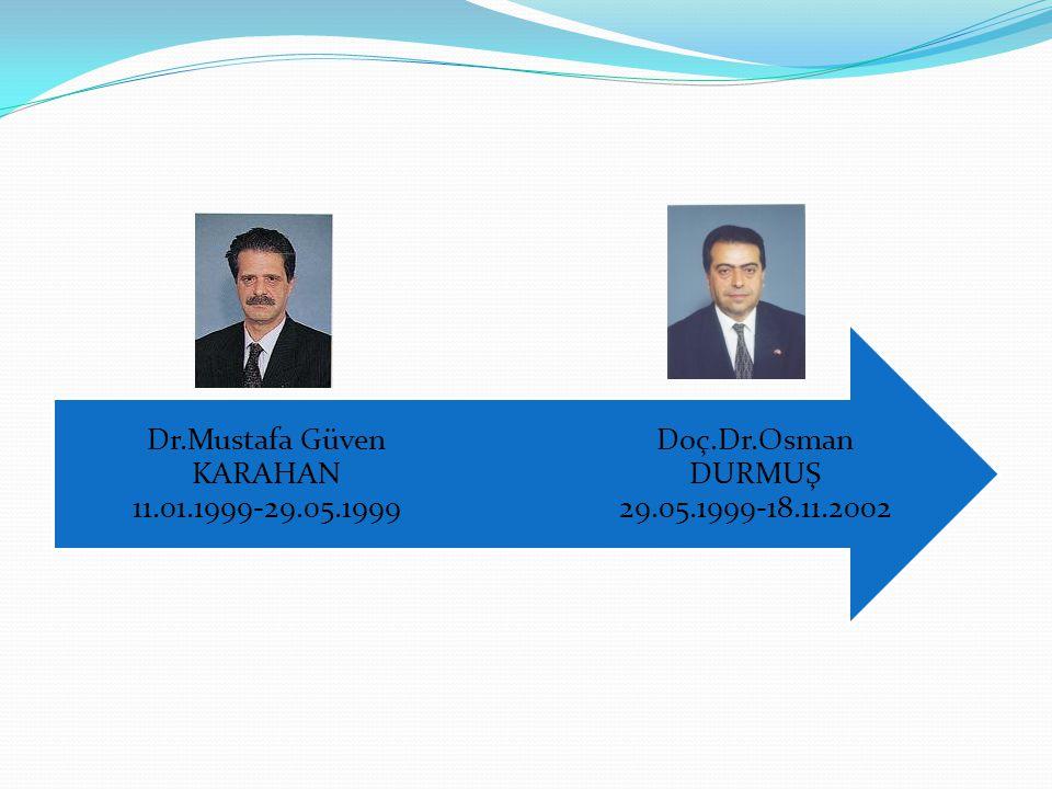 Dr.Mustafa Güven KARAHAN 11.01.1999-29.05.1999