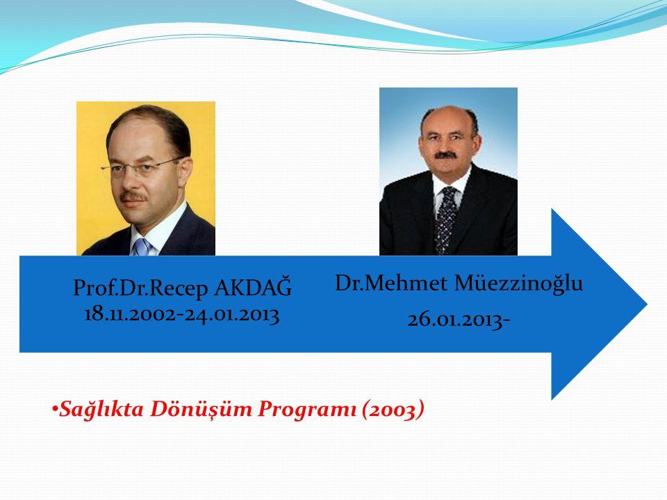 Dr.Mehmet Müezzinoğlu Prof.Dr.Recep AKDAĞ 18.11.2002-24.01.2013