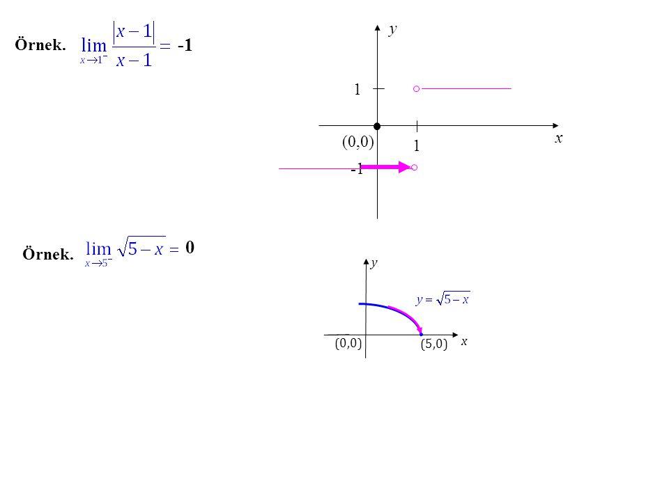 y x (0,0) Örnek. -1 1 1 -1 Örnek. x y (0,0) (5,0)