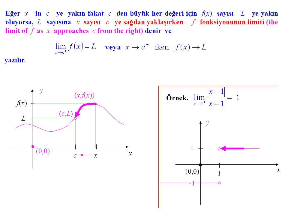 Eğer x in c ye yakın fakat c den büyük her değeri için f(x) sayısı L ye yakın oluyorsa, L sayısına x sayısı c ye sağdan yaklaşırken f fonksiyonunun limiti (the limit of f as x approaches c from the right) denir ve