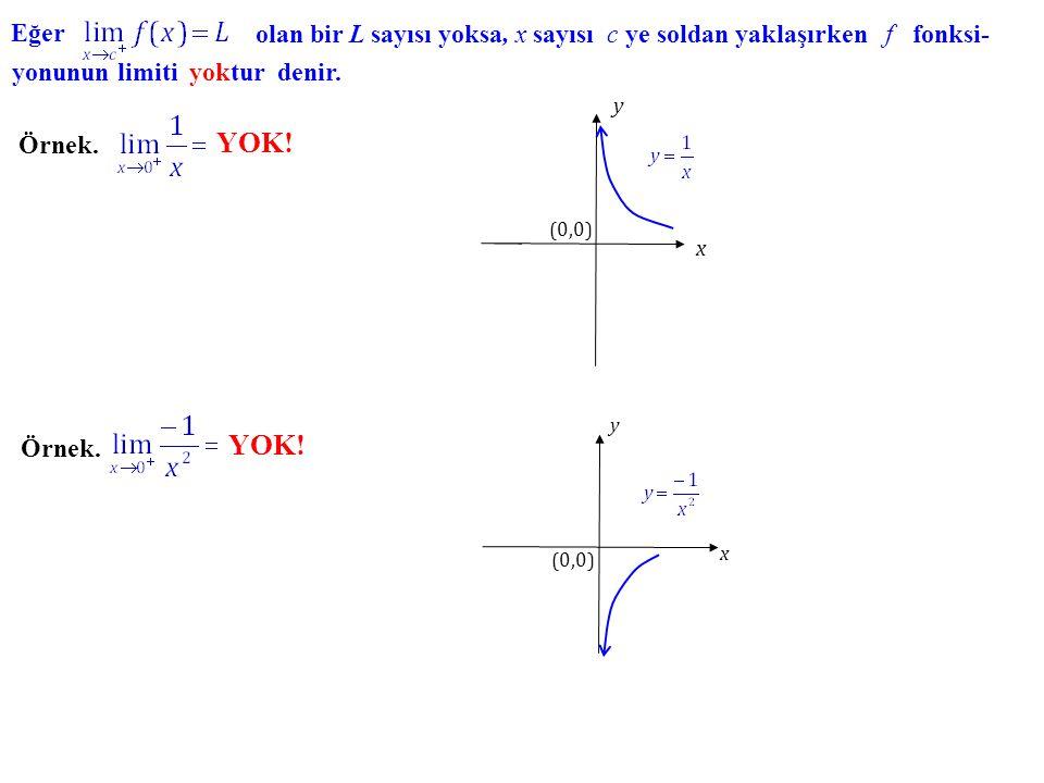 Eğer olan bir L sayısı yoksa, x sayısı c ye soldan yaklaşırken f fonksi- yonunun limiti yoktur denir.