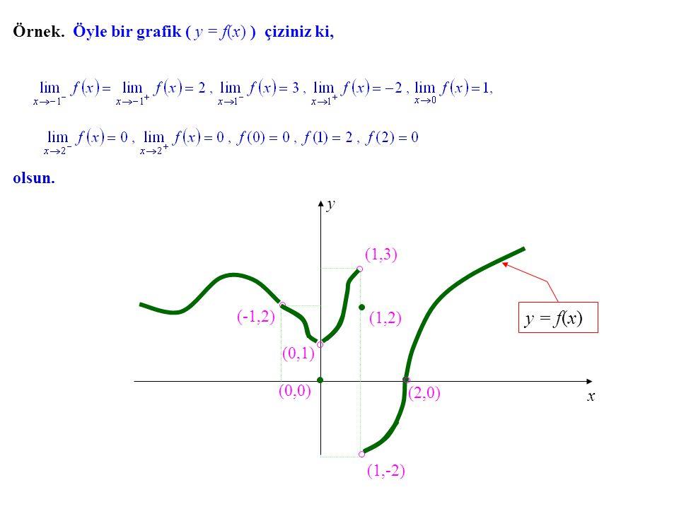 y = f(x) Örnek. Öyle bir grafik ( y = f(x) ) çiziniz ki, olsun. y