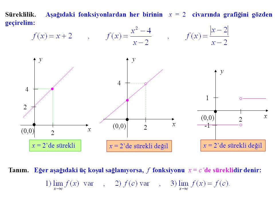 Süreklilik. Aşağıdaki fonksiyonlardan her birinin x = 2 civarında grafiğini gözden geçirelim: